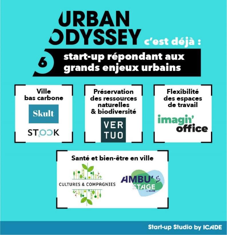 Info Urban Odyssey